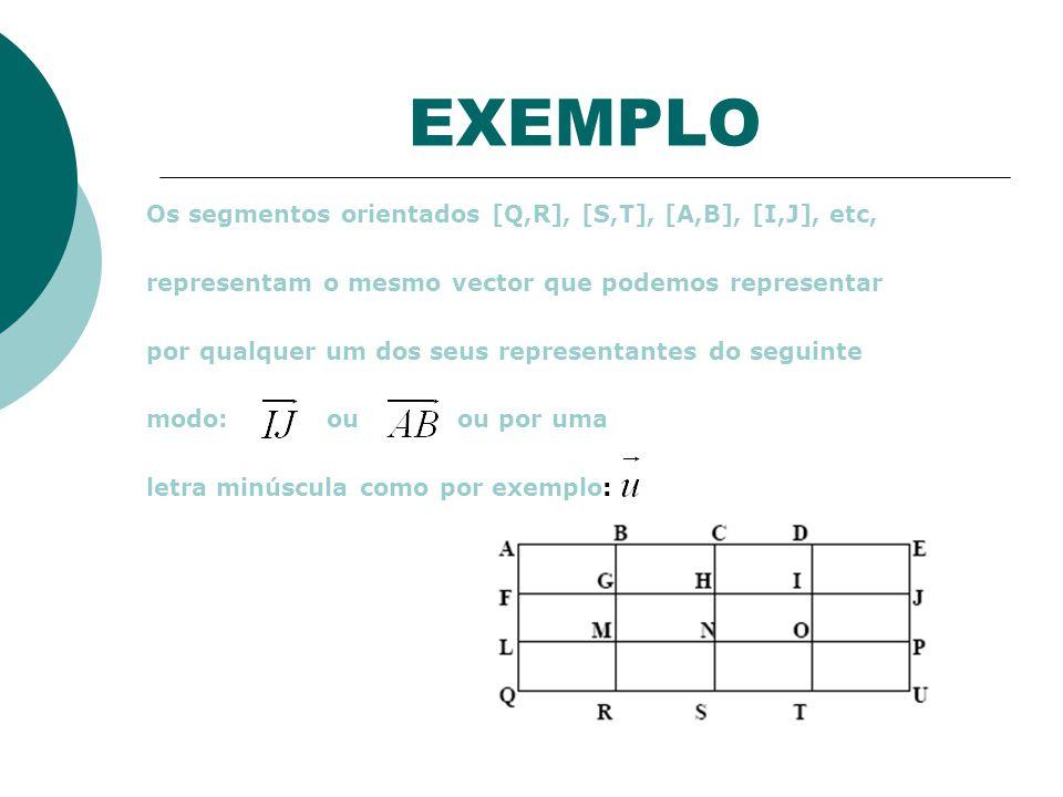EXEMPLO Os segmentos orientados [Q,R], [S,T], [A,B], [I,J], etc,